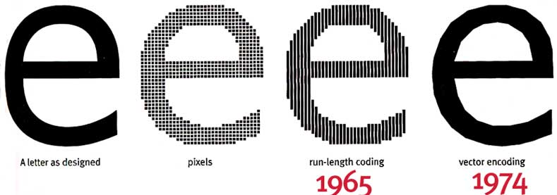 Early Technologies of Digital Type